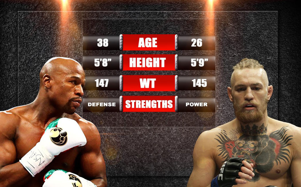 conor vs mayweather